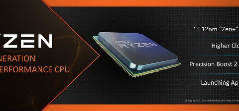 AMD confirmed the 2nd generation of Ryzen processors